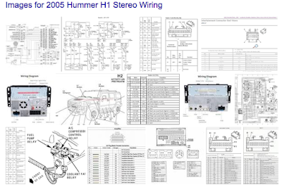 2003 Hummer H2 Radio Wiring Diagram • Wiring Diagram For Free