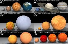 Tidak terbayang betapa besarnya bintang antares dibandingkan dengan matahari yang selalu menyinari bumi. Dengan ukuran diameter 1.766 kali besar dari matahari. Matahari saja jika dilihat dari bumi sudah begitu besarnya dengan jarak matahari ke bumi 149.600.000 Km.