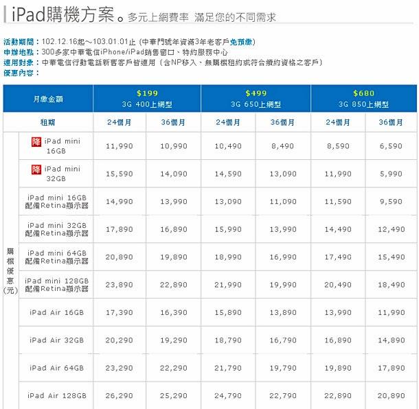 中華電信iPad Air和iPad mini 2上網月繳$199起 | 愛瘋日報:最專注的蘋果媒體