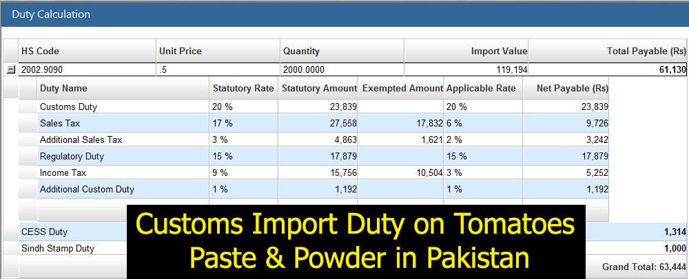 Tomatoes-Powder-Import-Duty-in-Pakistan