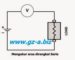 Mengukur Arus (Ampere Meter)