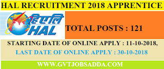 HAL RECRUITMENT 2018 -121 POSTS APPRENTICE POST