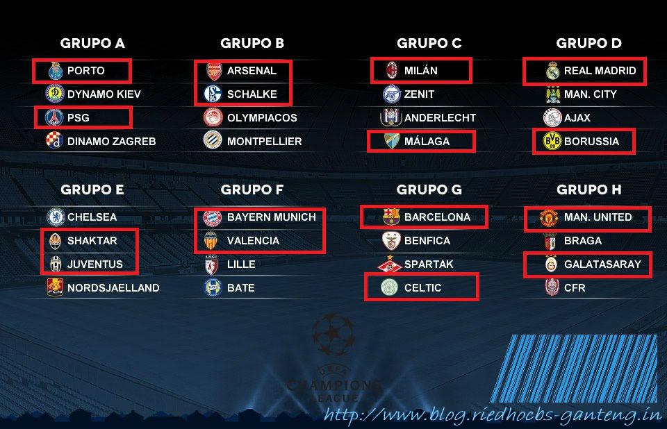 Jadwal 16 Besar Liga Champions 2013