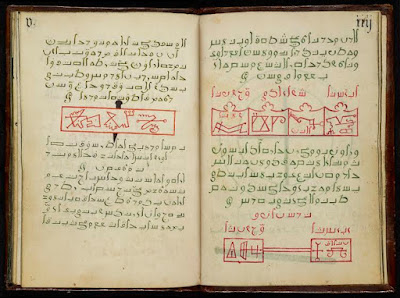 Compendium of Unnatural Black Magic, Franconia, late 1500s. Copyright of The University of Manchester. The Compendium contains a set of instructions to summon eight evil spirits. This book was attributed to Michael Scot, whose infamy as a supposed magician was noted by famous Italian poet Dante.