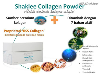 Kominasi Vitamin Hebat Untuk Kulit Sihat, Cantik Dan Anjal.