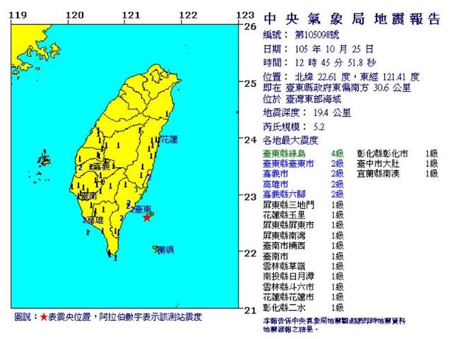 Gempa Taitung Taiwan Dengan Kekuatan 5,2 Skala Richter