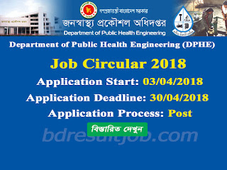 Department of Public Health Engineering (DPHE) Job Circular 2018