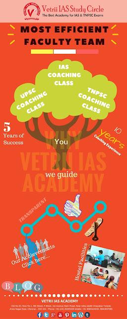 Vetrii IAS Academy UPSC-TNPSC-IAS-Coaching Centre Chennai
