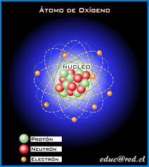 Patce Estructura Del Atomo