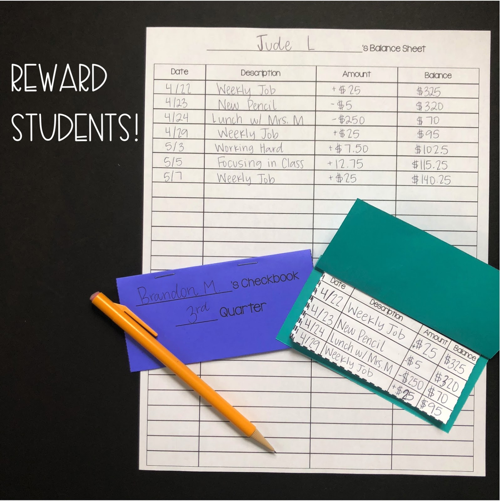 small resolution of AppleSlices: Classroom Economy - Checkbook Incentive Program