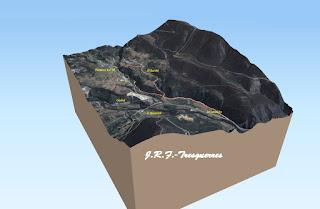 Bloque diagrama de la Ruta de los molinos-Páramo del Sil