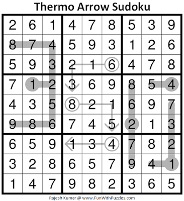 Answer of Thermo Arrow Sudoku Puzzle (Fun With Sudoku #350)