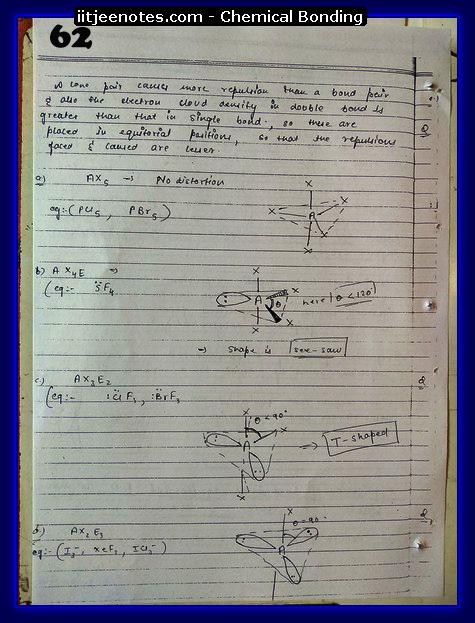 Chemical-Bonding Notes cbse14