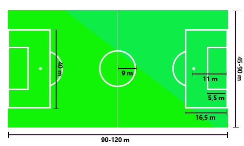 Gambar Dan Ukuran Lapangan Olahraga Bagian I