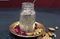 दूध मसाला पाउडर बनाने की विधि - Milk Masala Powder Recipe