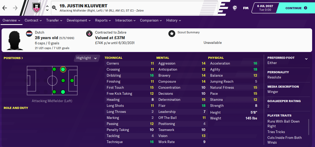 Justin Kluivert: Attributes in 2027 season