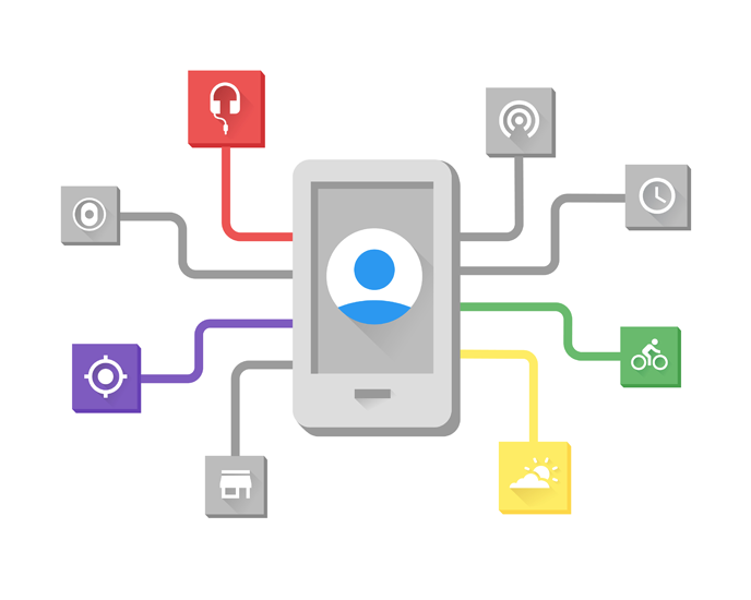 Android Developers Blog: Create Intelligent, Context-Aware Apps ...
