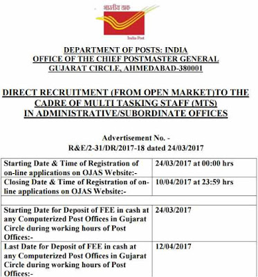 Gujrat Postal Circle Recruitment 2017.jpg