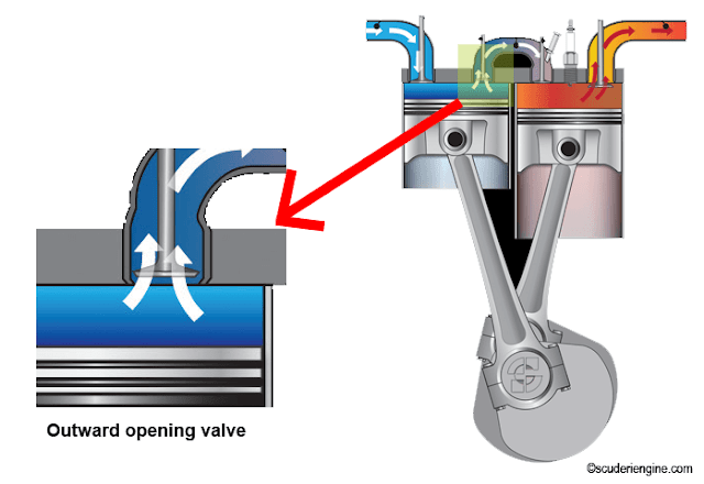 scuderi_engine_valve_design