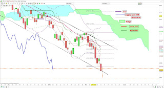 cac 40 capitulation