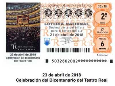 loteria nacional sabado 21 abril 2018
