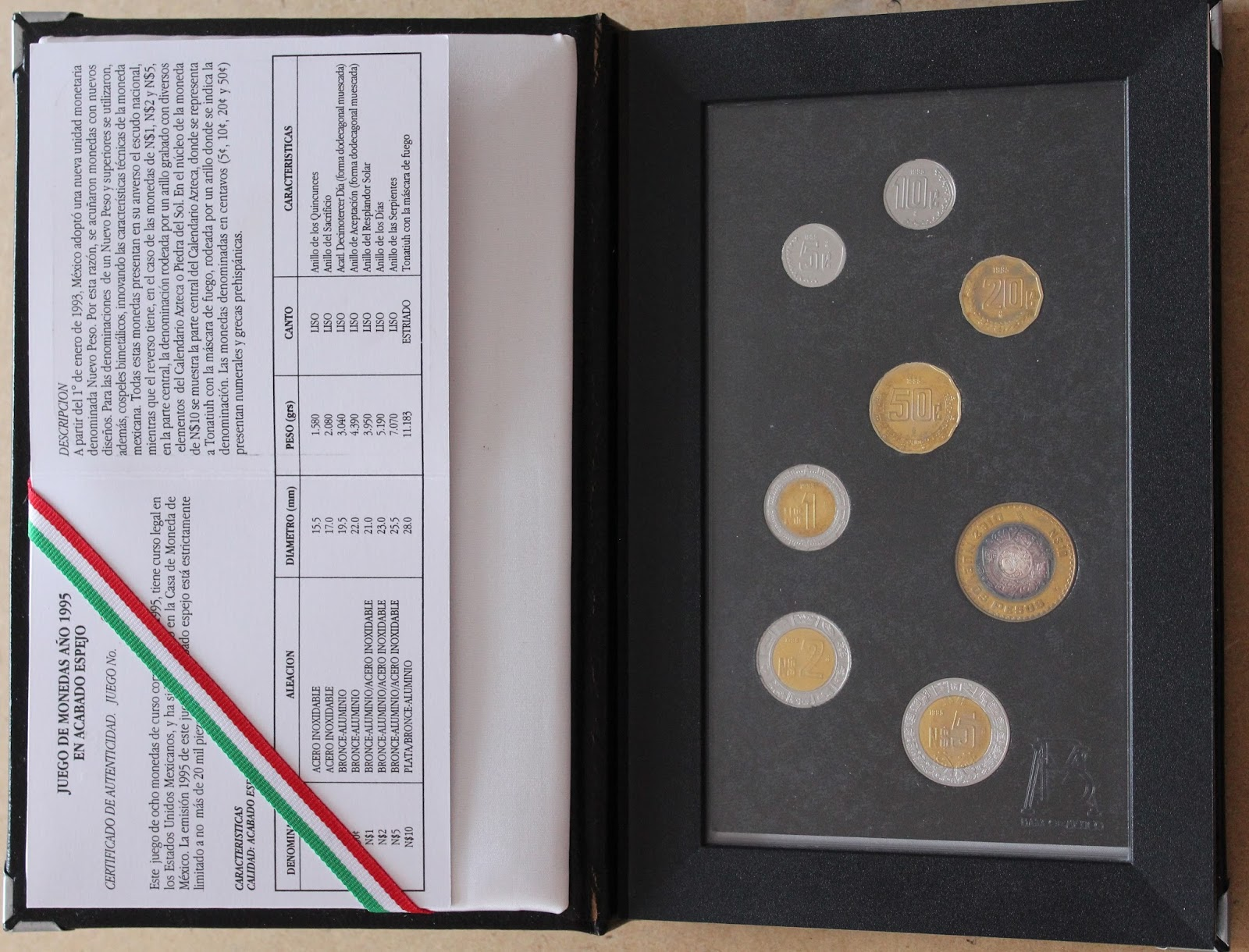 """e99fef9c986f El valor de este set de monedas está sujeto a la """"ley de oferta y demanda""""  dentro del mercado numismático en el que influye fuertemente el factor de  la ..."""