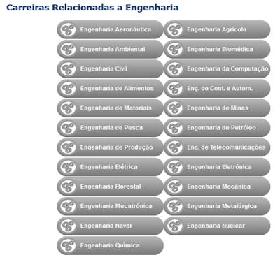 http://www.guiadacarreira.com.br/guia-das-profissoes/engenharia/