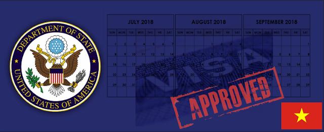 Số visa đi Mỹ được Bộ Ngoại giao Hoa Kỳ phê duyệt cho người Việt vào tháng 7, 8 và 9 năm 2018