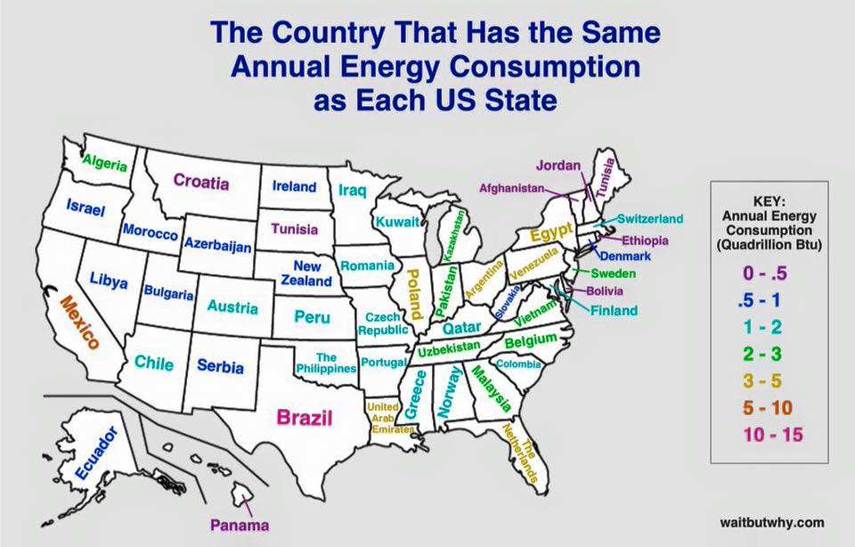 The country that has the same annual energy consumption as each US State