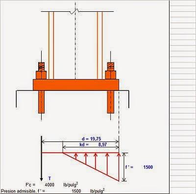 Calculo y diseño de placa y anclajes