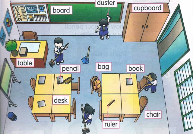 FUN ENGLISH LEARNING CORNER: ENGLISH YEAR 1 UNIT5: MY CLASSROOM
