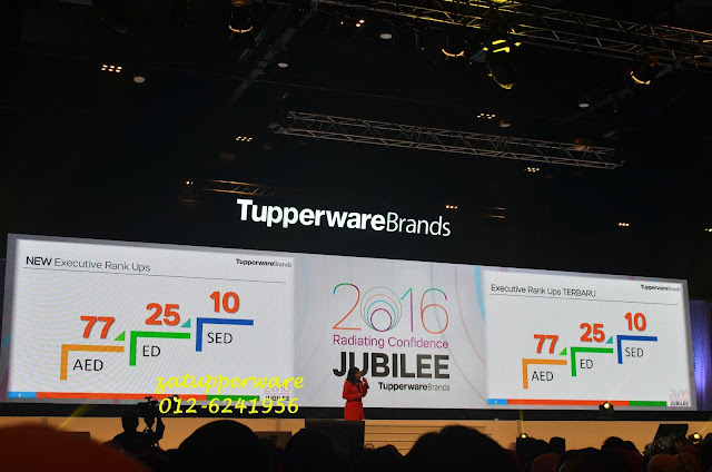 Tupperware Jubilee 2016