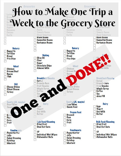 Weekly Grocery List, Grocery, Grocery Printable, Organized Grocery Shopping