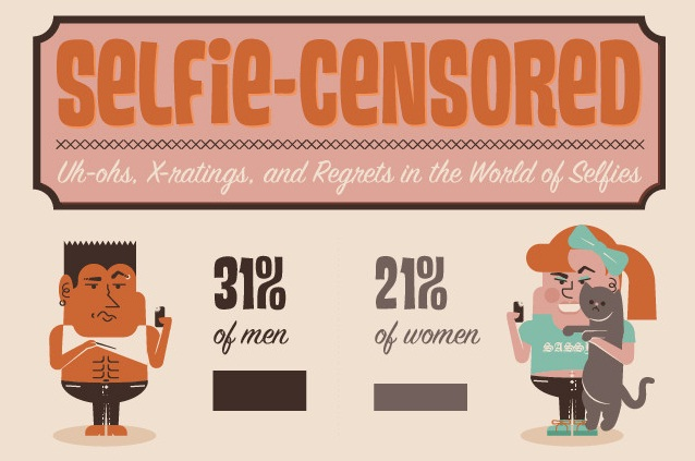 Image: Selfie-Censored
