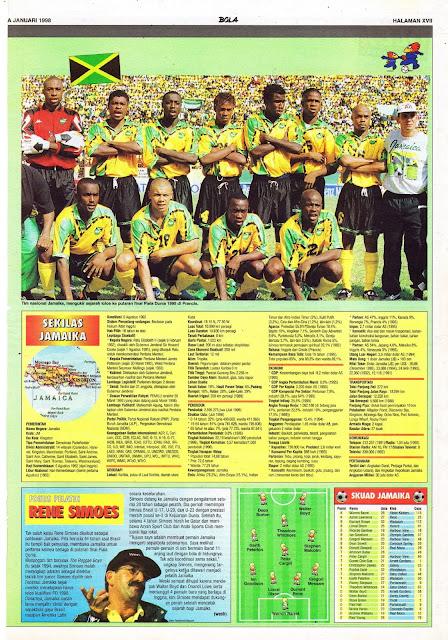 WORLD CUP 1998 TEAM FOCUS JAMAICA