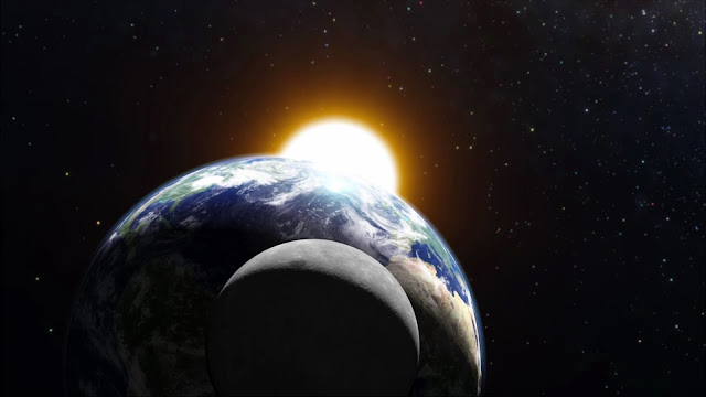 """Ay Tutulmalarında Dünya, Güneş ile Ayın ortasında kaldığından, Ay Tutulduktan(75:8) sonra Güneş ile Ay bir araya getirilirse(75:9); Ay, Dünyaya Çarpar ve Dünya ile Birlikte Güneşle Birleşir. Bu dünyanın sonu anlamına gelir(75:6, 75:10-13). 75:7 ayetindeki """"Gözün Kamaşması"""" ifadesi, Dünya'nın Güneşe yakınlaşması esnasında güneşin, dünyadan giderek daha büyük gözükmesi ve gittikçe büyüyen ve dünyaya yaklaşan güneşin parlaklığının artması sonucunda dünyadaki canlıların gözlerinin kamaşmasını anlatır."""