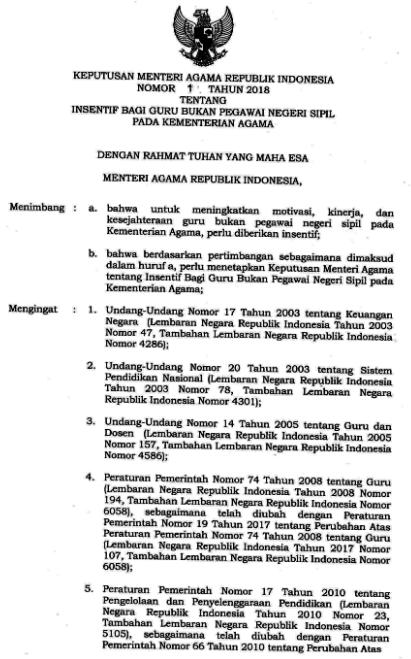 Keputusan Menteri Agama tentang Insentif Guru Non PNS