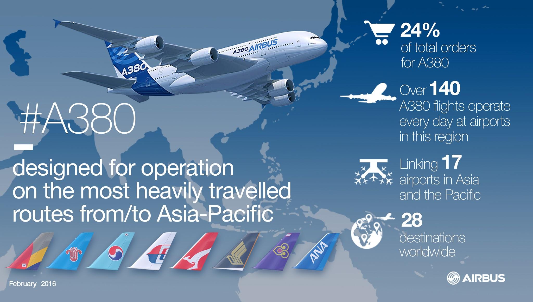 Para Airbus, Singapore Air Show 2016 foi um sucesso
