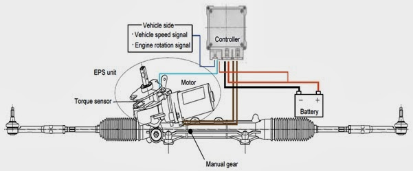Steering System Subaru