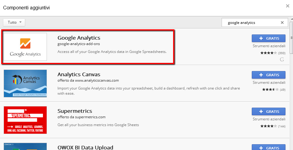 Google Analytics Report - 0