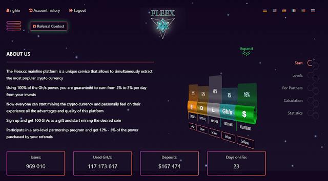 mining bitcoin gratis fleex.cc