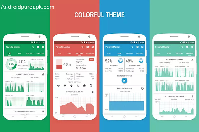 Image Result For Powerful System Monitor V Apk For Android
