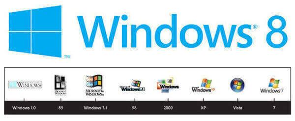 Windows 1.0 89  3.1 98 2000 xp vista 7 8