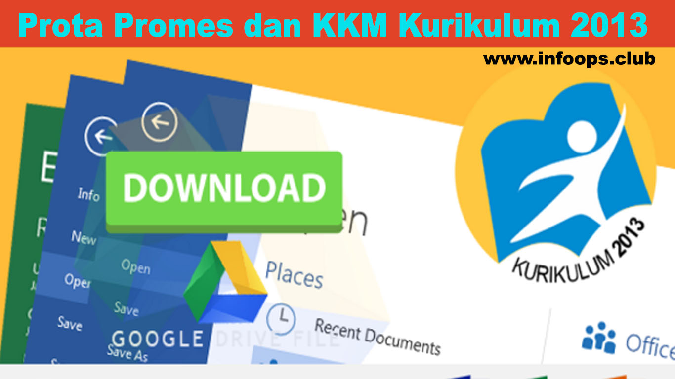 Prota Promes Dan Kkm Kurikulum 2013 Revisi 2017 Kelas 2 Sd Mi Info Ops