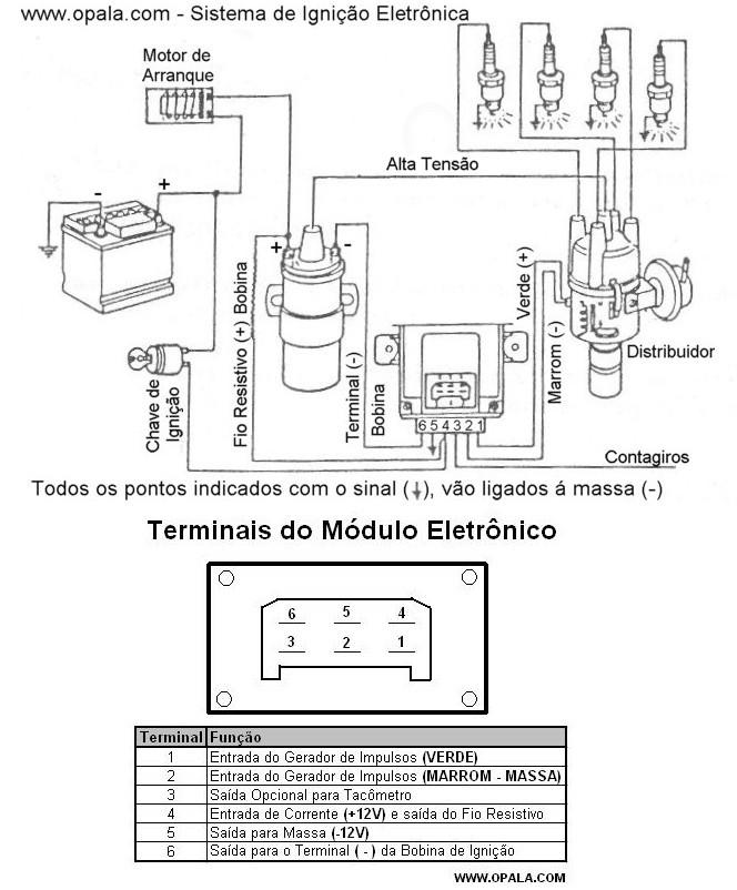 EP Elétrica Carburados: Diagrama de ligação da ignição