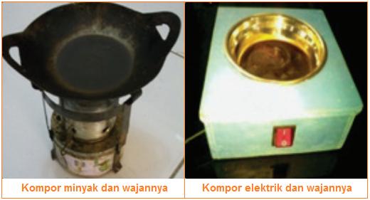 Kompor minyak dan wajannya Kompor elektrik dan wajannya - Alat Produksi Batik