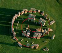 Stonehenge war eine Spirale