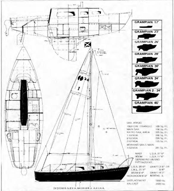 Paul Aboard!: G26 Manual