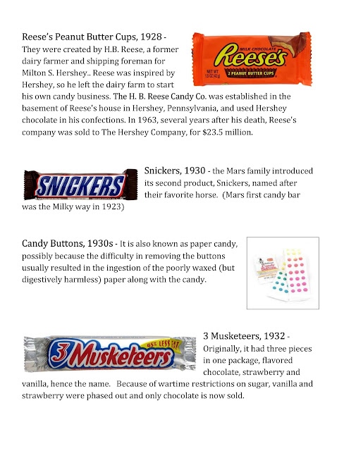 candy bars from the 1920s and 1930s
