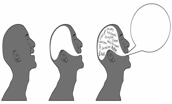 Pentingnya Kecerdasan Berbahasa (Berbicara) yang Dapat Membuat Kita Sukses